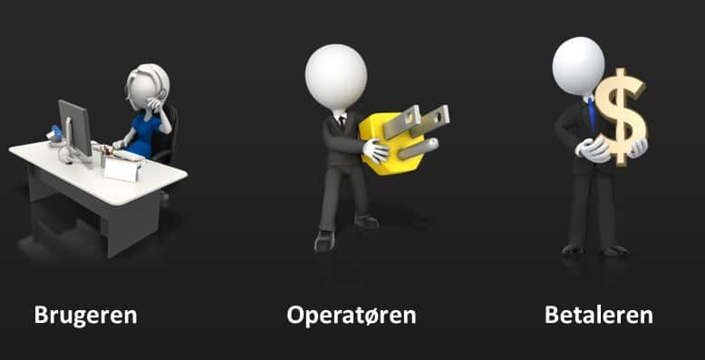 brugeren-operator-betaler
